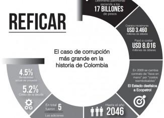 desfalco_reficar_edicion_60